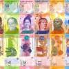 Currency Devaluation: First Venezuela; Next, China?