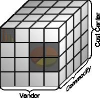 Rolling out a Supplier Performance Management Program -- Key Process Steps (Part 1)