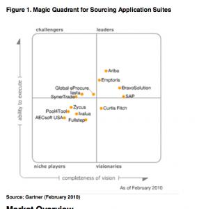 Gartner's Strategic Sourcing Magic Quadrant: We Report, You Read and We All Decide
