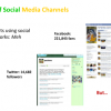 Thinking it Through Some More: More on What Else? Social CRM