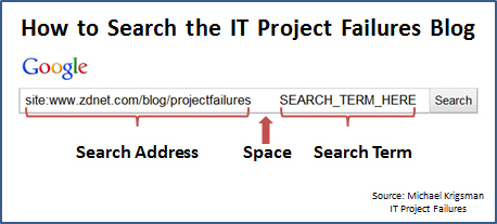 How to search the IT Project Failures blog