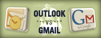 GOutlook. Gmail Back to Earth… in Search of Revenue.