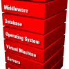 """Oracle """"Red Stack"""" is an integrated set of offerings from hardware to software """"engineered to work together"""""""