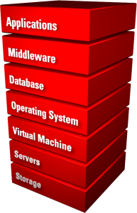 """Oracle """"Red Stack"""""""