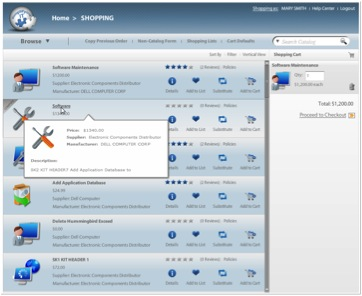Simplifying IT: Potentially Disrupting the SAP SRM Ecosystem with a Simple but Great Idea (Part 1)