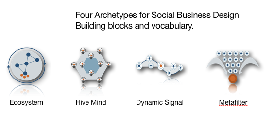 Social Means Business