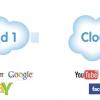 The Economics of Cloud 2: Will It Drive Prosperity in 2011?