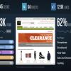 Webtrends Engage 2011, Making Web Analytics Sexy