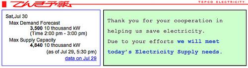 TEPCO energy message