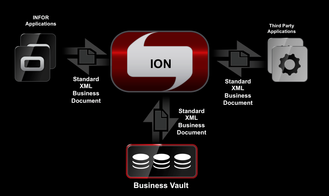 News Analysis: Infor Launches New Era With Infor 10