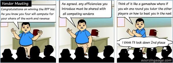 Time to fine-tune your multi-vendor strategy