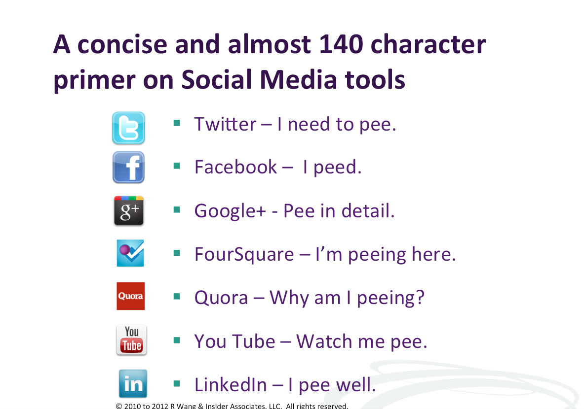 Quips: The Slide Some Vendors Won't Let Me Show On Social Media Tools
