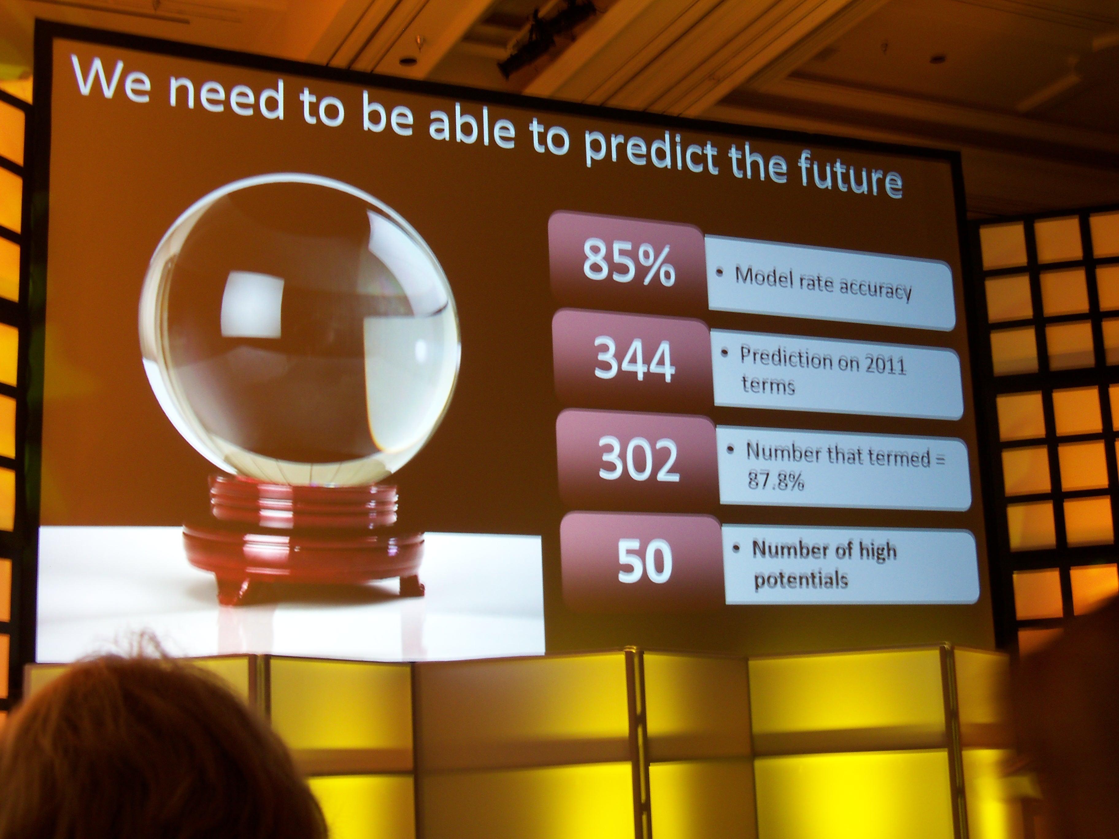 Ultimate Software Predictive Analytics - Copyright 2012 TechVentive, Inc.