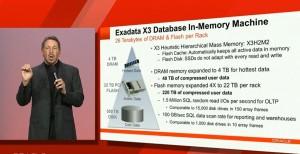 Oracle OpenWorld 2012 So Far