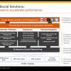 An enterprise-wide vision for social business: SAP's new take