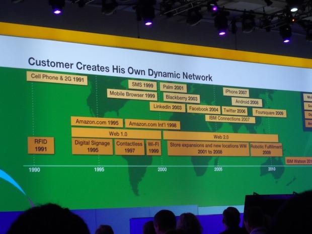 IBM Connect Lotus 002