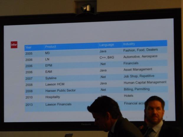 INFOR analyst summit 2013 003