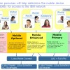 Personas Are The Future of Enterprise Apps: Lessons Learned From Scribe Software