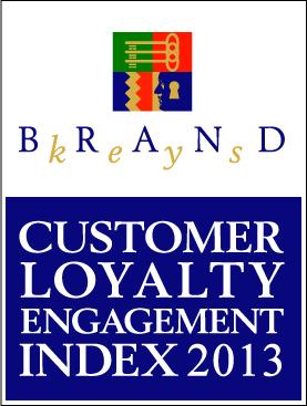 Brand Keys Customer Loyalty Engagement Index