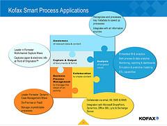 Kofax Smart Process Apps