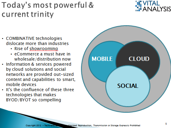 Where Social, BPM and Event Technologies Must Go