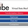 News Analysis: The Vibe On Informatica's Virtual Data Machine