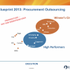 And here's the 2013 Procurement Outsourcing Blueprint…
