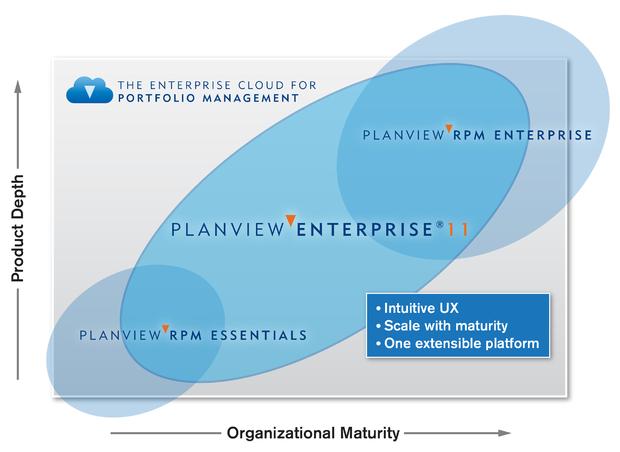 Planview brings modern UI/UX to Enterprise 11