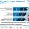 IDG Cloud Computing Survey: Security, Integration Challenge Growth