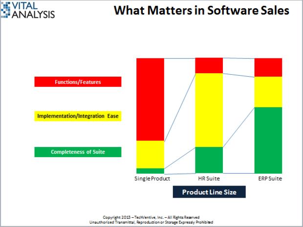 HR selling slide 1