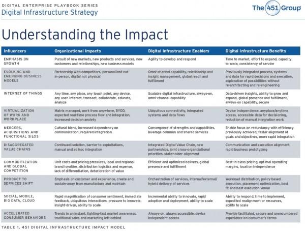 understanding-the-impact