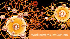 Workpatterns SAP Jam
