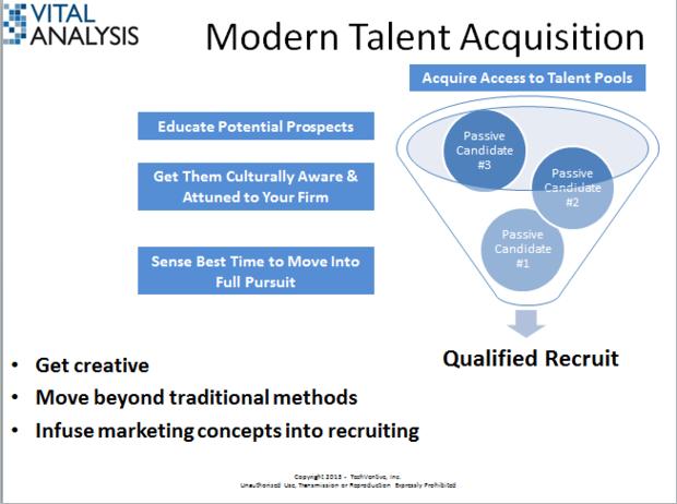 Human Capital paper Dec 2013 talent acquisition talent management HR HRMS