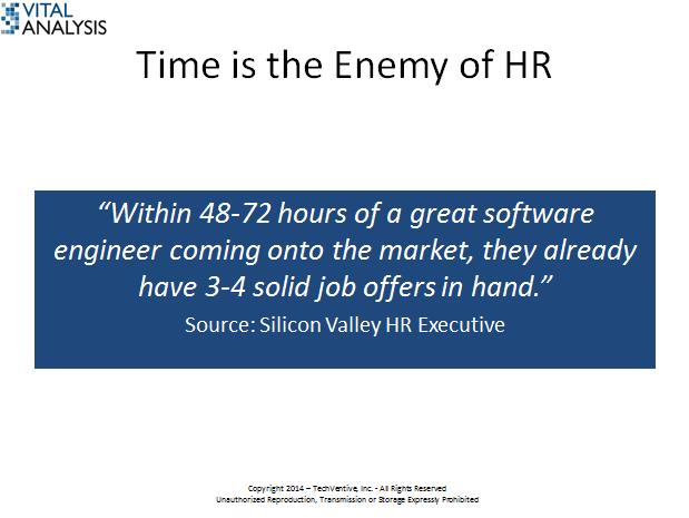 HR Software Economy Recruiting