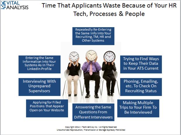 recruiting HR human resources reengineering