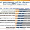 BPO will continue to fail miserably… without a mindset to embrace change, develop talent and tech-enable processes