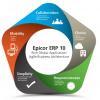 Epicor reinvigorates its ERP offerings