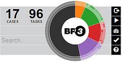 Brazos Portal - the ring (Task Drive) control