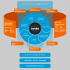 News Analysis: Netsuite Acquires Venda For Digital Commerce And EMEA Expansion
