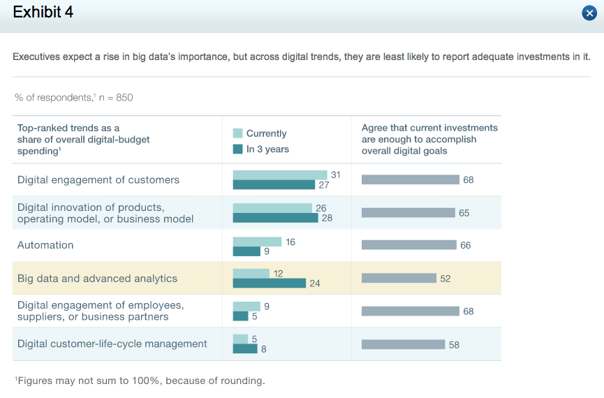 The_digital_tipping_point__McKinsey_Global_Survey_results___McKinsey___Company