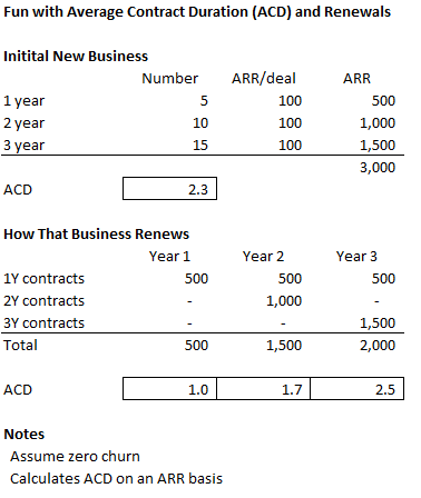 renewals-and-acd1