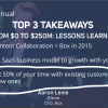 At Even Just $1m ARR — You Need to Stop Doing Low ROI Things