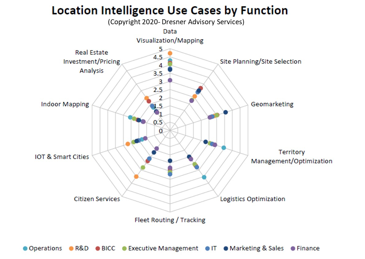 What You Need To Know About Location Intelligence In 2020 figure 4