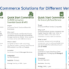 News Analysis: Salesforce Commerce Cloud Quick Start Addresses Post Pandemic Requirements