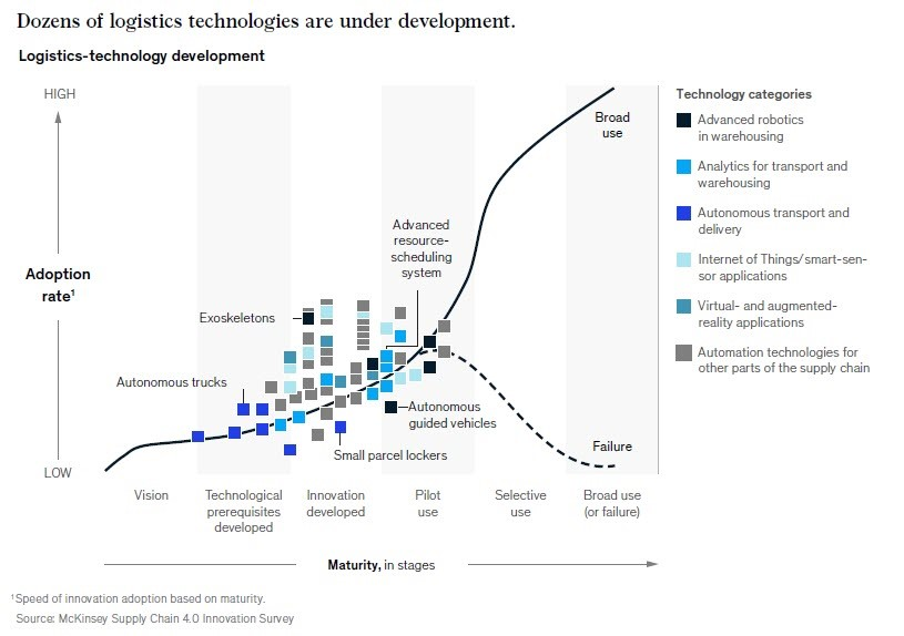 10 Ways Enterprises Are Getting Results From AI Strategies figure 4