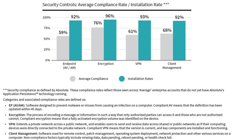 Why Cybersecurity Is Really A Business Problem
