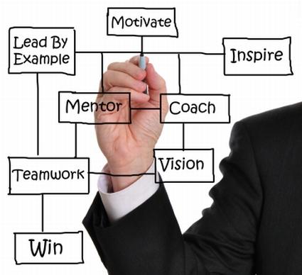 Community engagement: Introducing the SAP Mentors